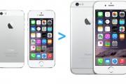 Umziehen altes iPhone auf neues iPhone 6 ohne Datenverlust