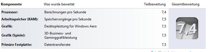leistung gesamtbewertung - Leistungstest Ihres Computer unter Windows 7