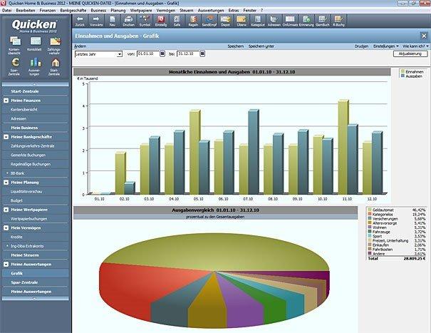 ausgaben uebersichicht mit quicken 2014 - Finanzen per Software verwalten - die Möglichkeiten im Überblick