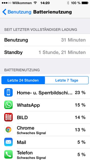 batterienutzung 24 stunden letzte tage batterienutzung-24-stunden-letzte-tage