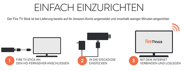 Fire TV Stick fire-tv-stick-einrichtten