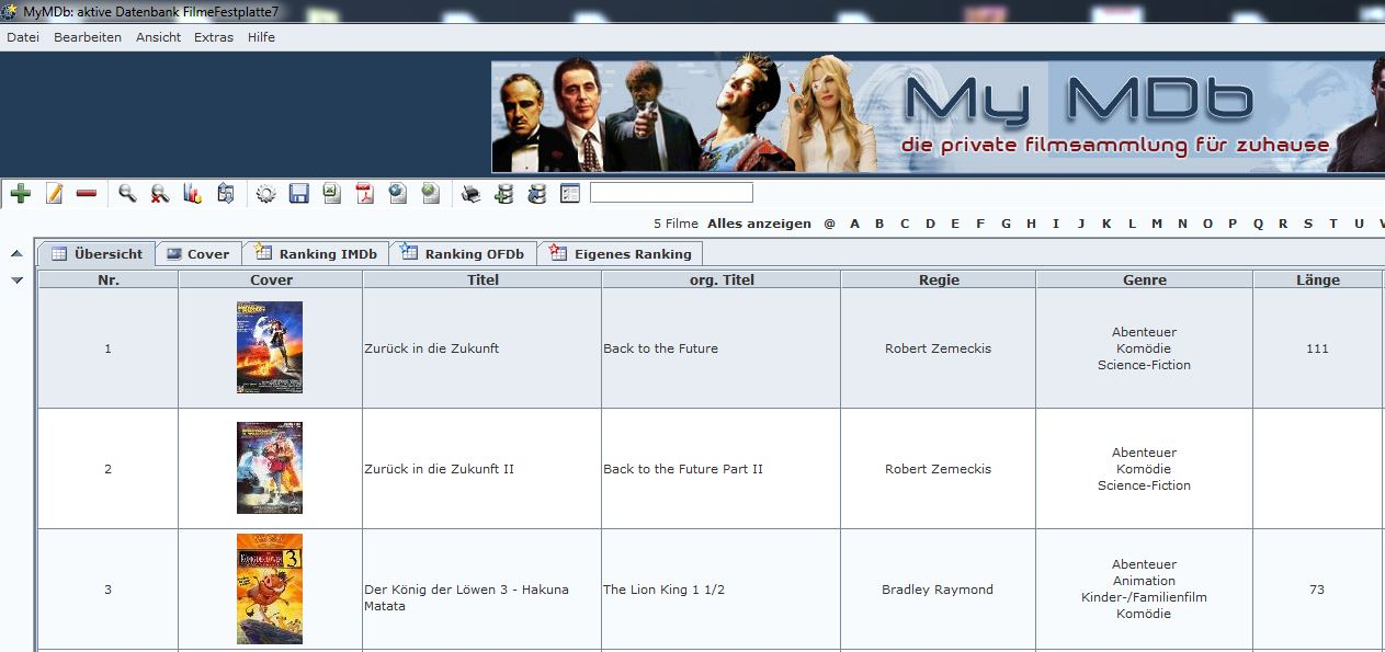Mymdb Forum