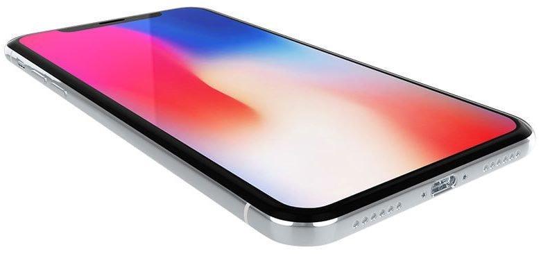 iphone x 780x366 - So funktioniert die Steuerung ohne Home Button bei iPhone X