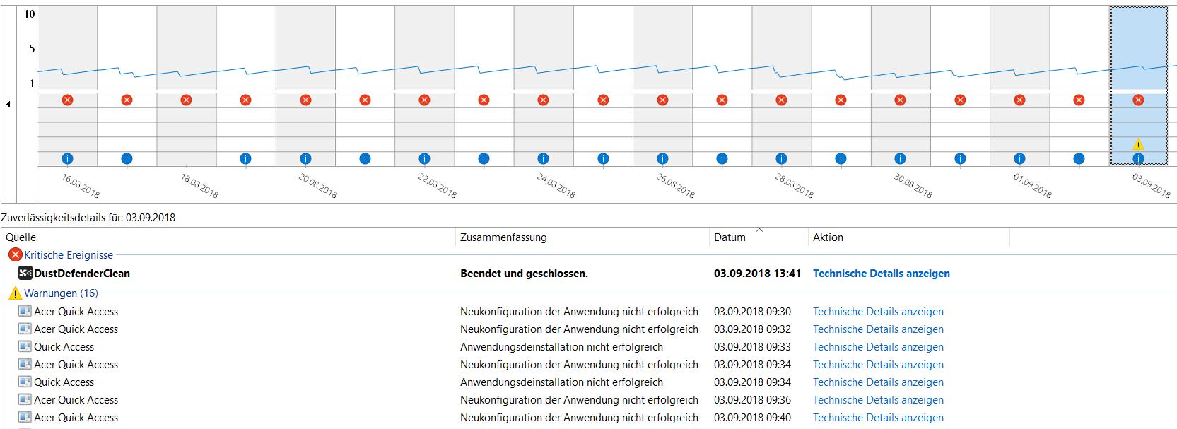 fehlergrund - Zuverlässigkeitsverlauf von Windows 10 und installierten Programmen