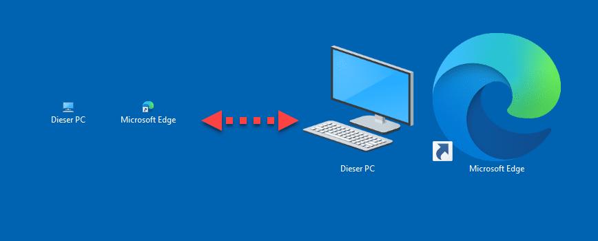 desktop-symbole
